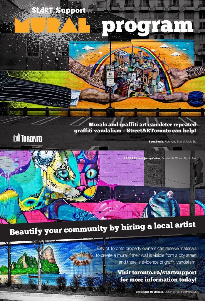 StART Support Mural Program - Toronto 2016